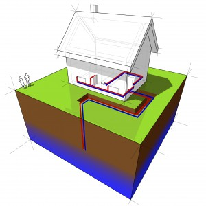 Geothermal Heating and Cooling, Stayner, ON
